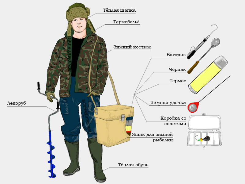 How to get ready for winter fishing